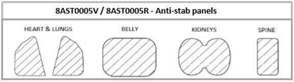 anti-stab-pakketten